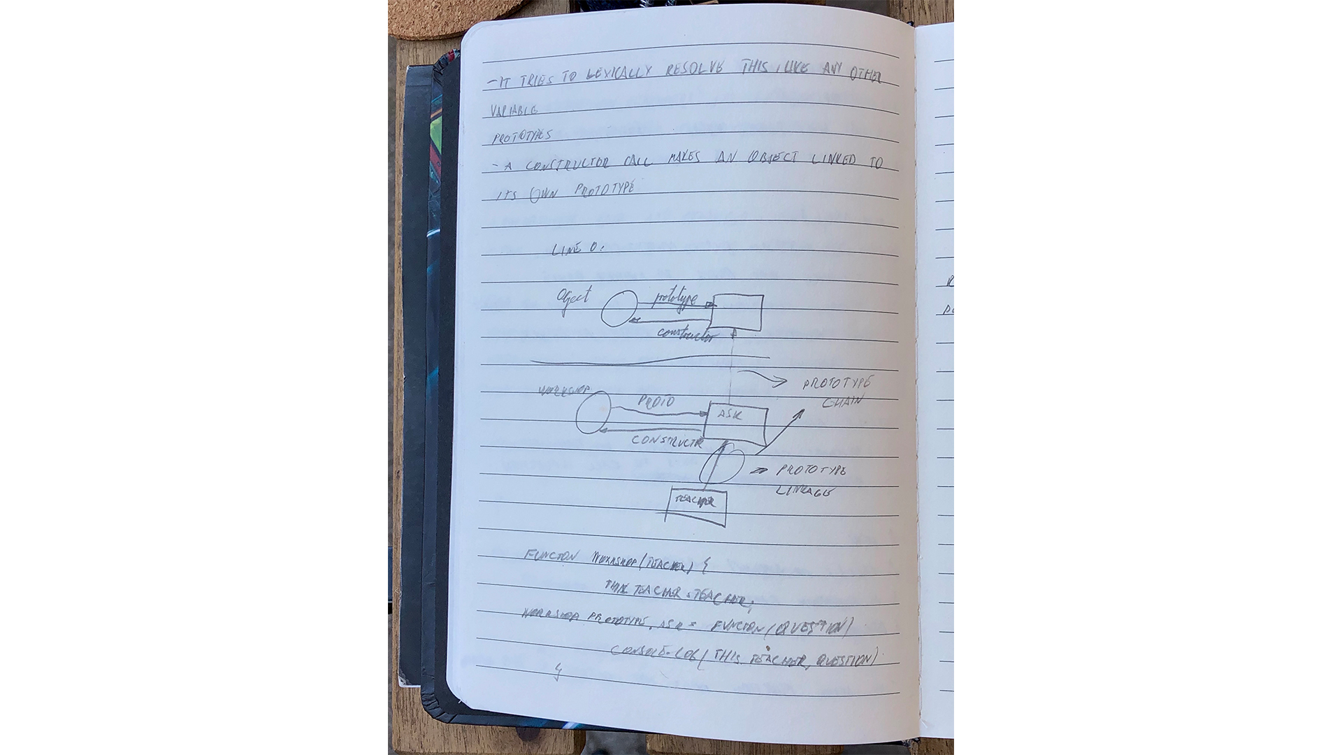 Reading technical books - writing down notes in a notebook